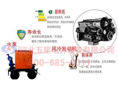 紧急抢险移动式泵站(车)